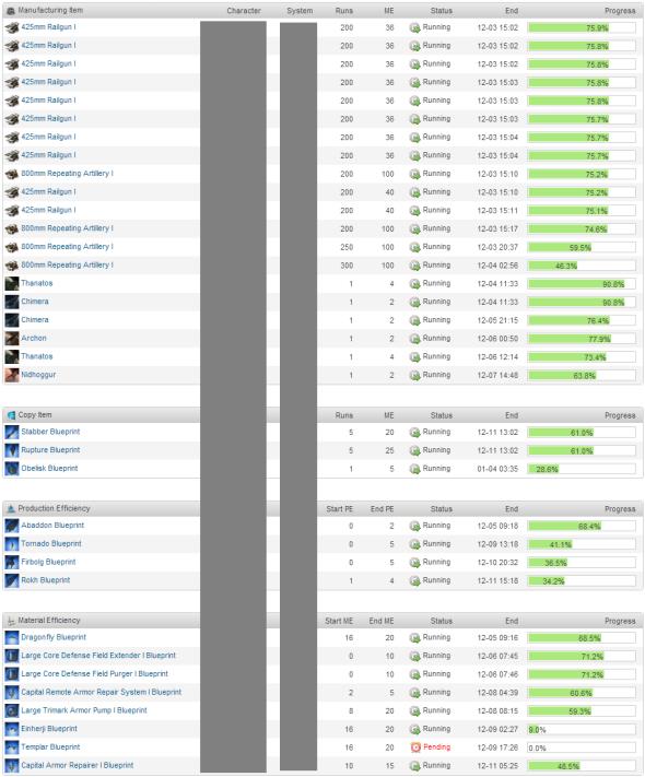 2012-12-03_industry_jobs-1
