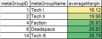 2012-12-19_meta_stats