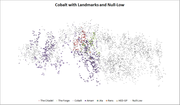 2013-01-10_technetium_cobalt_map_with_landmarks_and_null-low