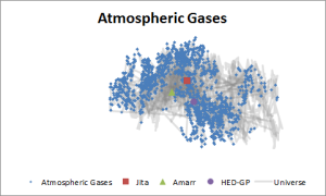 atmospheric_gases