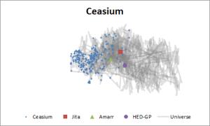 ceasium