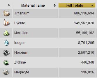 2013-02-13_minerals