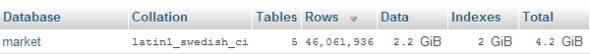 2013-02-20_market_database