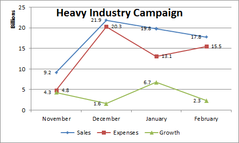 2013-02-28_heavy_industry_campaign