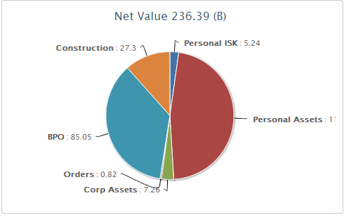 2013-07-23_net_worth_pie
