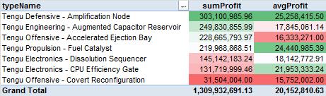 2013-08-30_tengu_subsystems