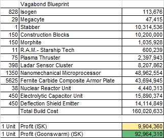 2014-04-24_vagabond_profits